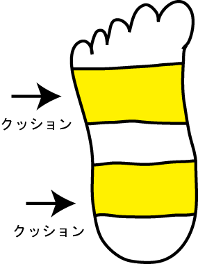 cusion-foot2