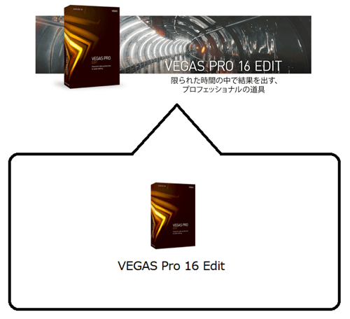 vegas pro 16 editに入っているソフトの中身