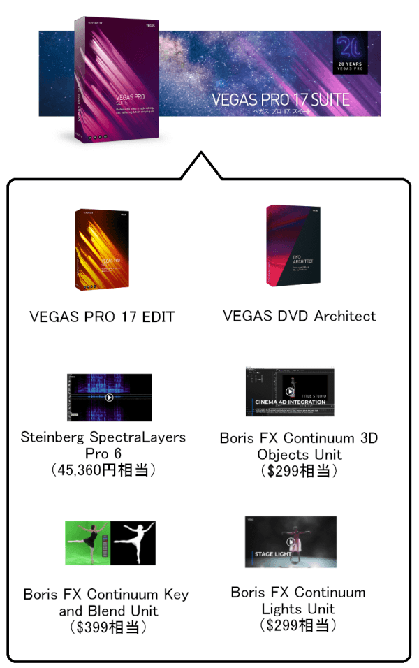 vegas pro 17 suiteの内容ソフト