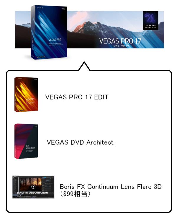 vegas pro 17の内容ソフト