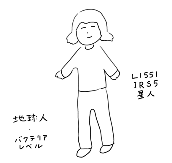 L1551-hikaku
