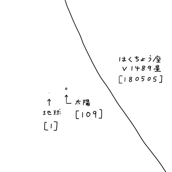 chikyu-taiyou-hakuchou-hikaku-580