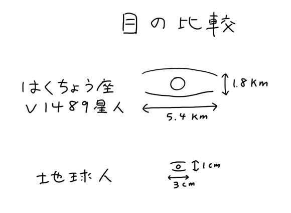 menohikaku-580