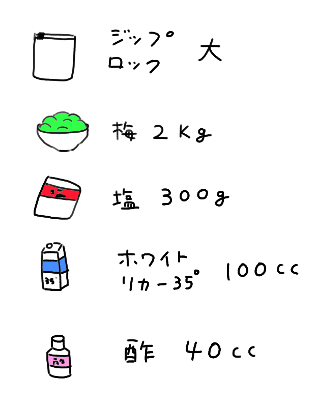 umenotuke-bunryou