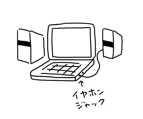 パソコンとNX-50をケーブルで繋ぐ