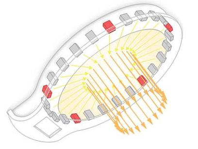 inti4の光分散のイラスト