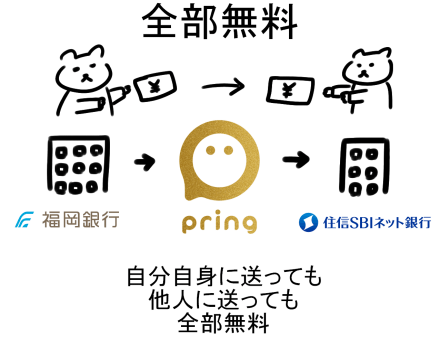 Pringの解説イラスト